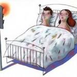 Естественный метод предохранения от беременности